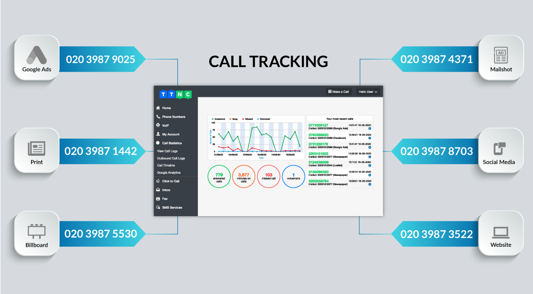Call Tracking image